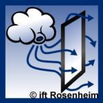 Classe di permeabilità all'aria, tenuta all'acqua e resistenza al carico del vento